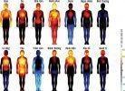 Bài hay về Tần số rung động, chấn động lực, rung động điện từ, năng lượng, sinh khí của cơ thể
