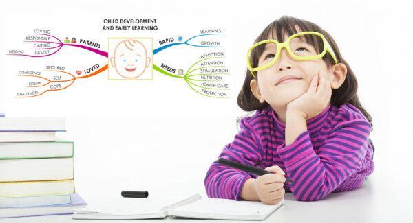 4 cách giúp trẻ mẫu giáo phát triển trí não một cách hiểu quả